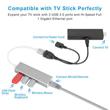 Load image into Gallery viewer, ZYF USB 3.0 Hub with RJ45 10/100/1000 Gigabit Ethernet Adapter for Firestick,  TV Stick, Laptop, Notebook