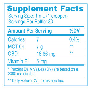 500mg Tincture Facts