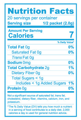 Balance Nutrition Facts