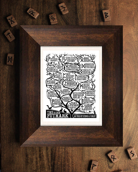 Elder Futhark Rune Guide Description Runes Tree Art Print