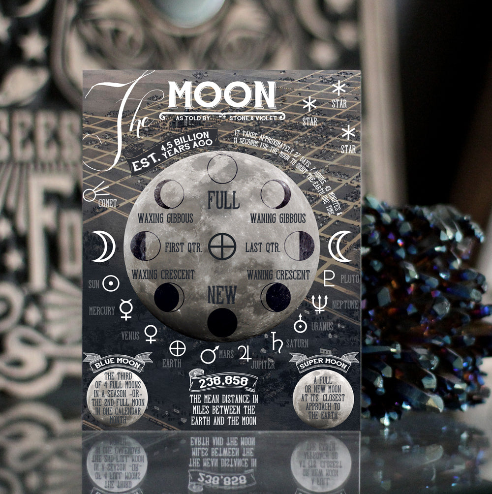 Moon Phases art print guide. Planetary art print with Super Moon and Blue Moon information by Stone & Violet.