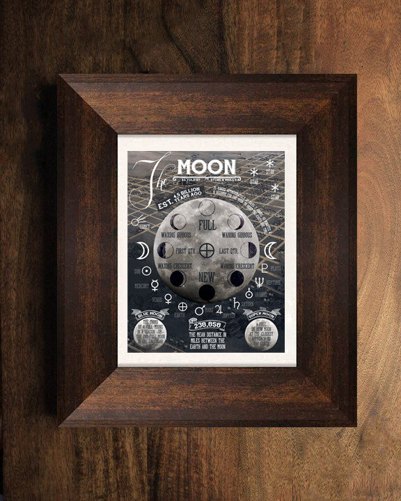 The Moon Art Print Moon Phases Northern Hemisphere As told by Stone and Violet