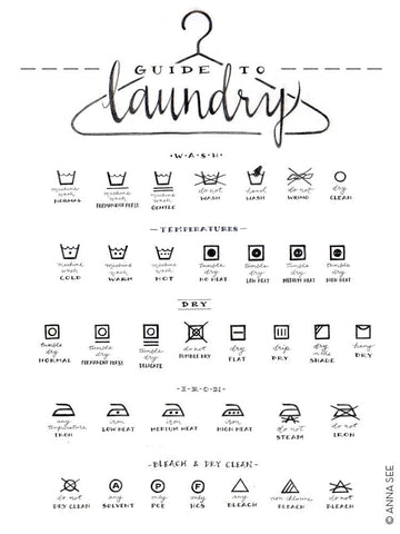 GUIDE TO LAUNDRY CARE ART PRINT (WHITE) BY ANNA SEE