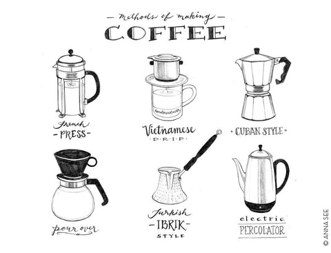 GUIDE TO METHODS OF MAKING COFFEE ART PRINT (WHITE) BY ANNA SEE