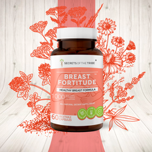 Load image into Gallery viewer, Breast Fortitude Capsules. Healthy Breast Formula