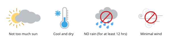 Weather Guide For The Best Time To Apply Wet & Forget and Rapid Application