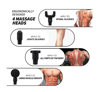 iciCosmetic™ Handheld Percussive Therapy Massage Gun Device