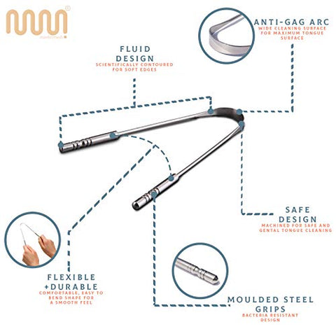Master Medi Tongue Cleaner Tongue Scraper Surgical Grade Stainless Steel Tongue Brush Dental Kit Prof