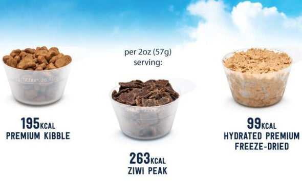 Ziwi Peak Air-Dried Beef Recipe Food for Dogs, product comparison