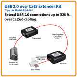 1-Port Usb 2.0 Over Cat5 / Cat6 Extender, Transmitter and Receiver, Hi-Speed Usb
