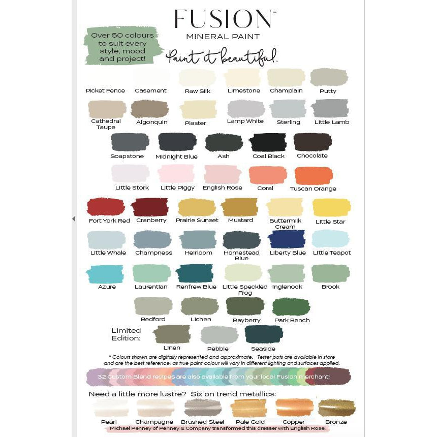 Tester Sample Size-Fusion Mineral Paint-ReVamp Vintage Market