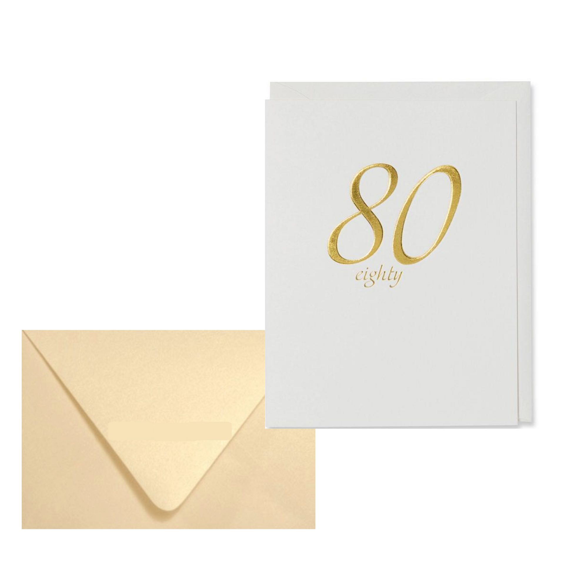 Eighty 80 80th Birthday Card