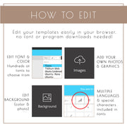 How to Edit your Template