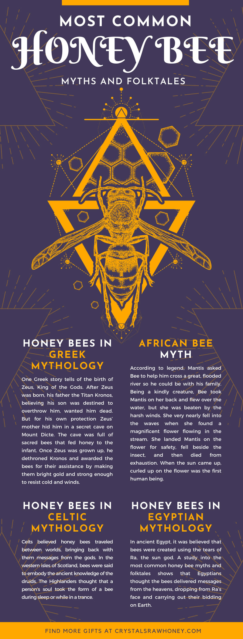 Most Common Honey Bee Myths and Folktales