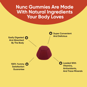 Load image into Gallery viewer, NUNC - Energy Gummies - 6 Bottles.