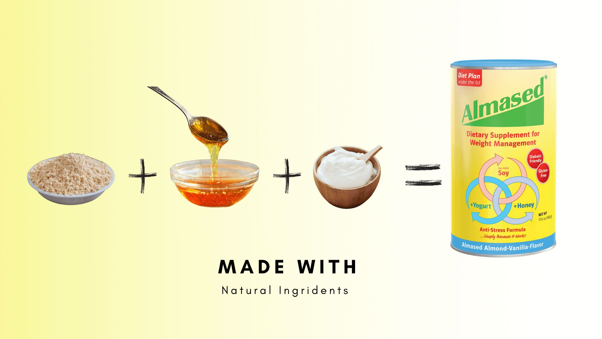 infographic of almased ingredients