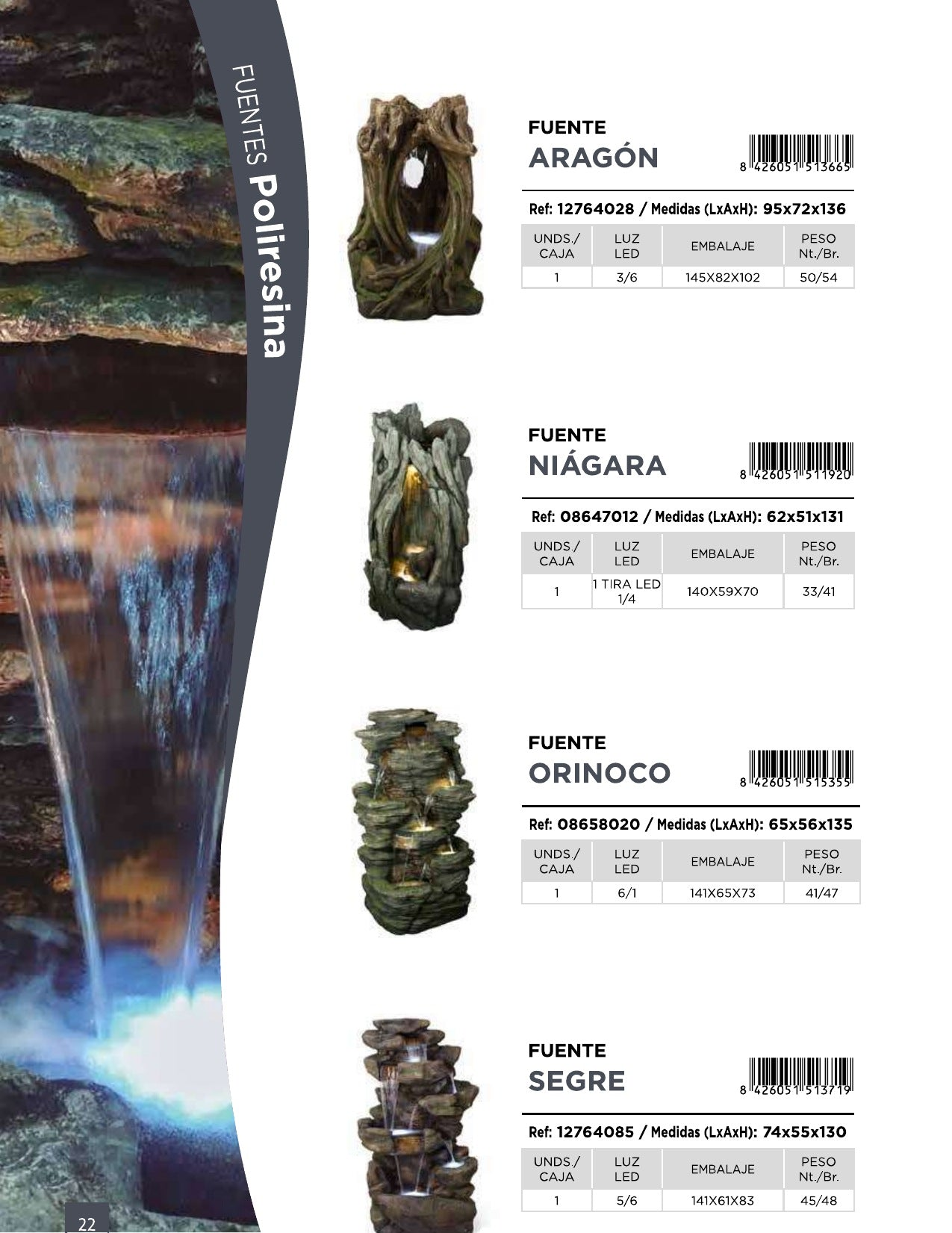 Niagara Fountain (On Order 50% Payable on Order 50% on Delivery - Total Price Eur 930)