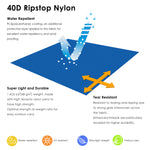 40D Ripstop Nylon Fabric PU Coating - 3/5 Yards