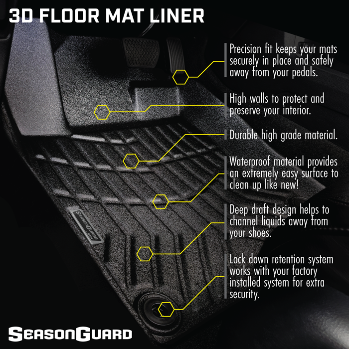 Season Guard Floor Mat fits Dodge Ram 1500 2019  Front and Rear Seat 3pc - LeadPro Inc