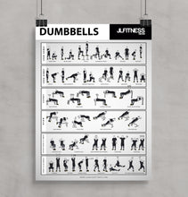 Load image into Gallery viewer, Dumbbell Training Poster 18'' x 24""