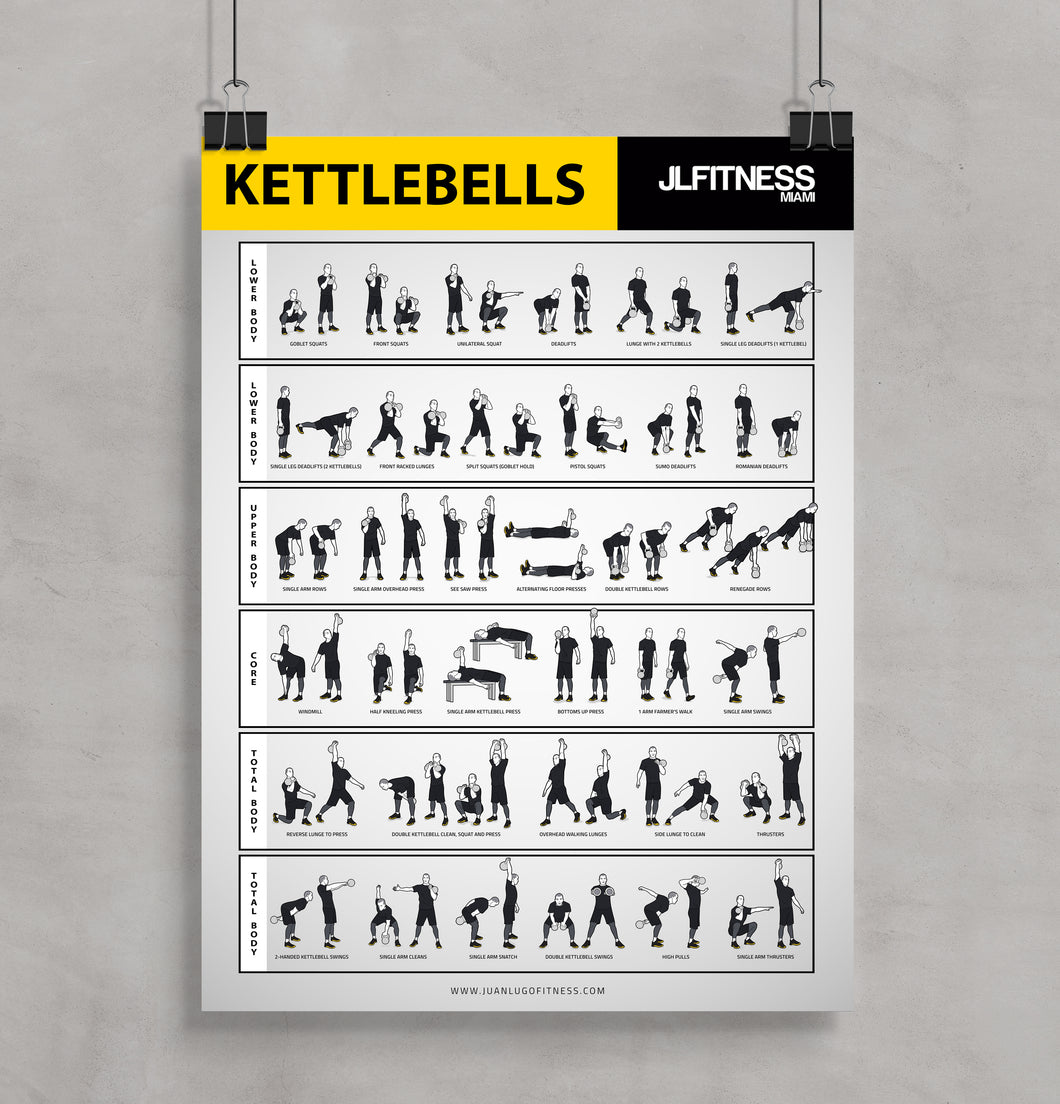 Kettlebell Training- 35 Illustrated Exercises- Volume 1