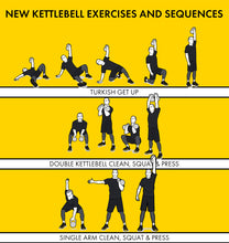 Load image into Gallery viewer, Kettlebell exercises and sequences