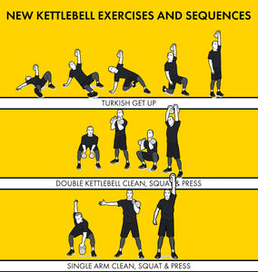 Kettlebell exercises and sequences