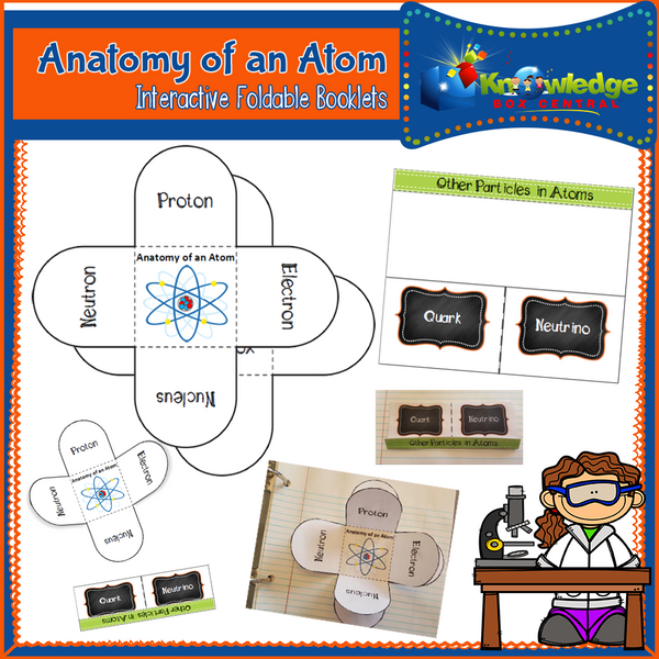 Anatomy of an Atom Interactive Foldable Booklet