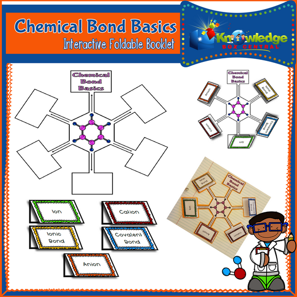 Chemical Bonds Interactive Foldable Booklets