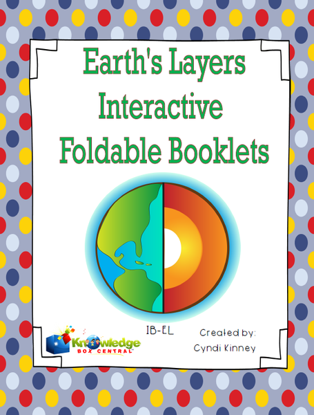 Earth's Layers Interactive Foldable Booklets