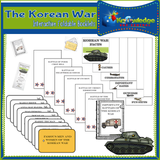 Korean War Lapbook