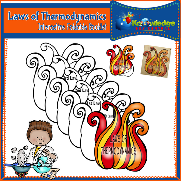 Laws of Thermodynamics Interactive Foldable Booklets