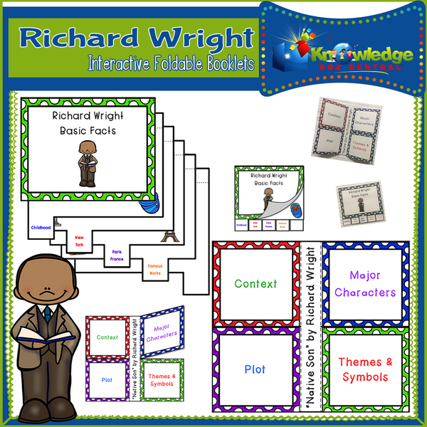 Richard Wright Interactive Foldable Booklets
