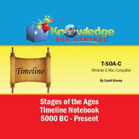 Stages of the Ages Timeline Notebook 5000 BC to Present