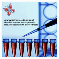Creatinine Clearance Test