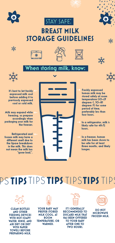 Stay Safe: Brest Milk Storage Guidelines