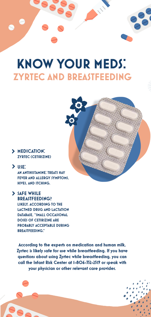 Know Your Meds: Zyrtec while Breastfeeding