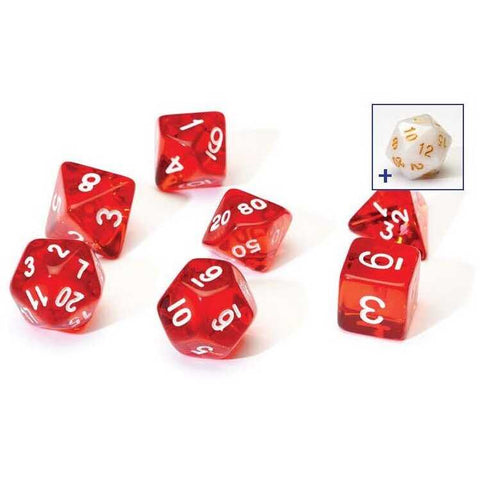 Dice Set - Translucent Red Resin