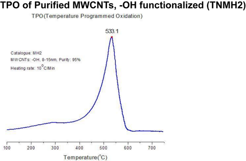 Purified MWCNTs, -OH functionalized (TNMH2)
