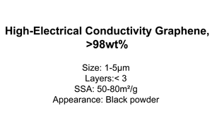 High-Electrical Conductivity Graphene, >98wt%