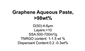 Graphene Aqueous Paste, >98wt%