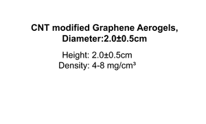 CNT modified Graphene Aerogels,Diameter:2.0±0.5cm
