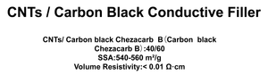 CNTs/Carbon Black Conductive Filler