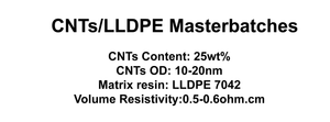 CNTs/LLDPE Masterbatches