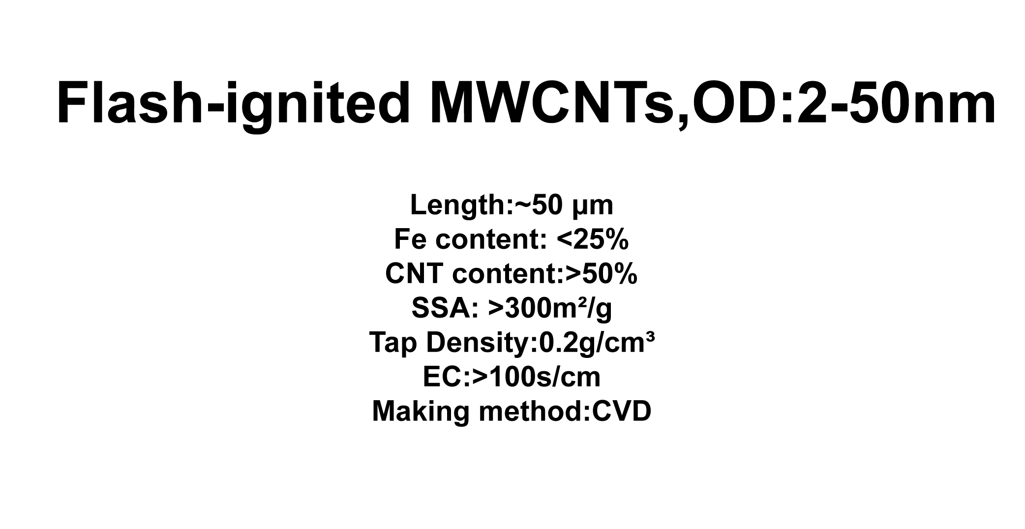 Flash-ignited MWCNTs (TNFIM)