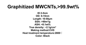 Graphitized MWCNTs (TNGM2)