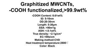 Graphitized MWCNTs, -COOH functionalized (TNGMC5)