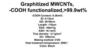 Graphitized MWCNTs, -COOH functionalized (TNGMC7)