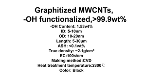 Graphitized MWCNTs, -OH functionalized (TNGMH3)
