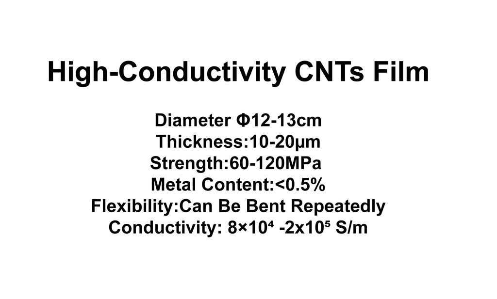 High-conductivity CNTs Film